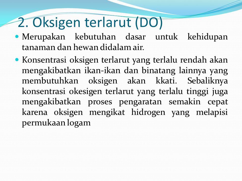 2. Oksigen terlarut (DO) Merupakan kebutuhan dasar untuk kehidupan tanaman dan hewan didalam air.