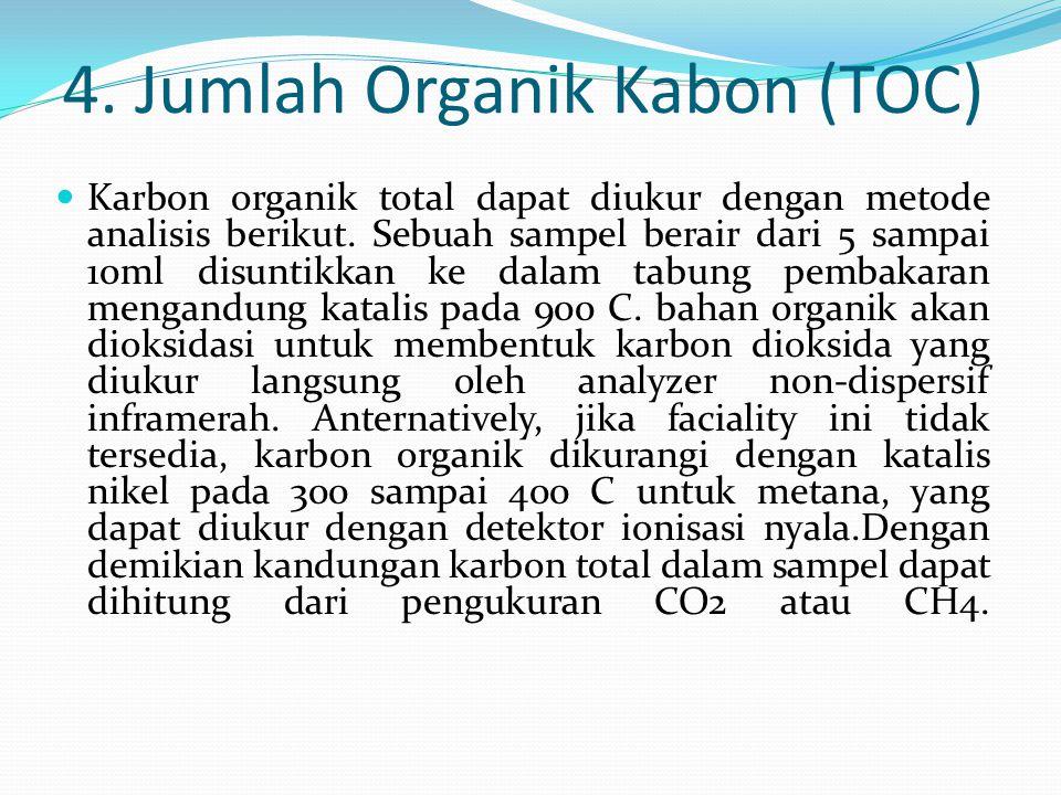 4. Jumlah Organik Kabon (TOC)