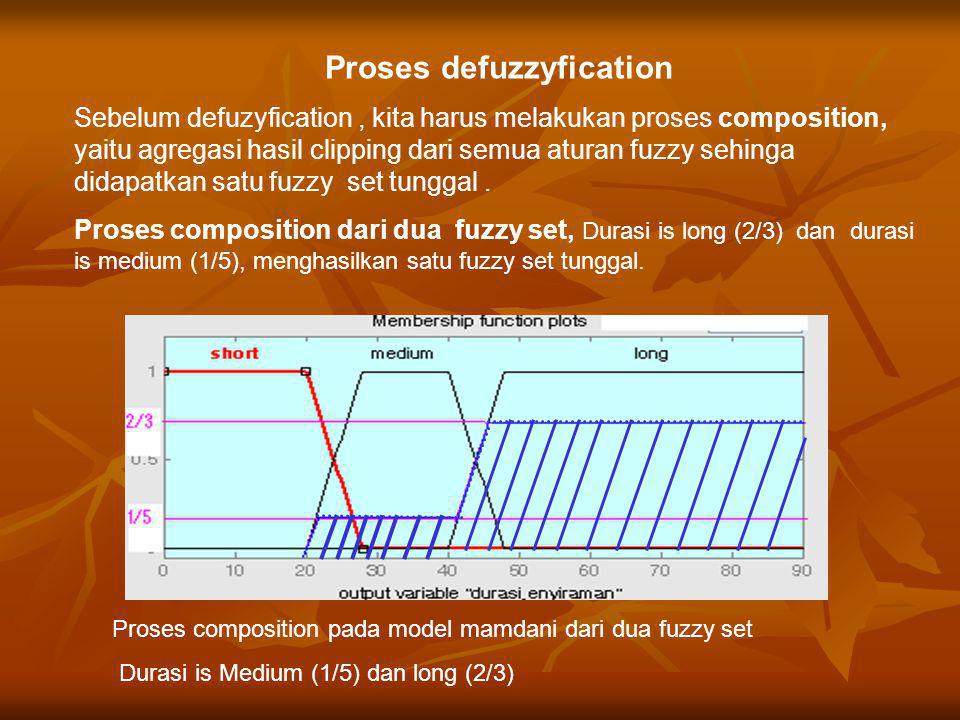 Proses defuzzyfication