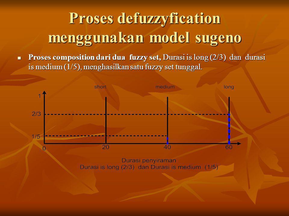 Proses defuzzyfication menggunakan model sugeno