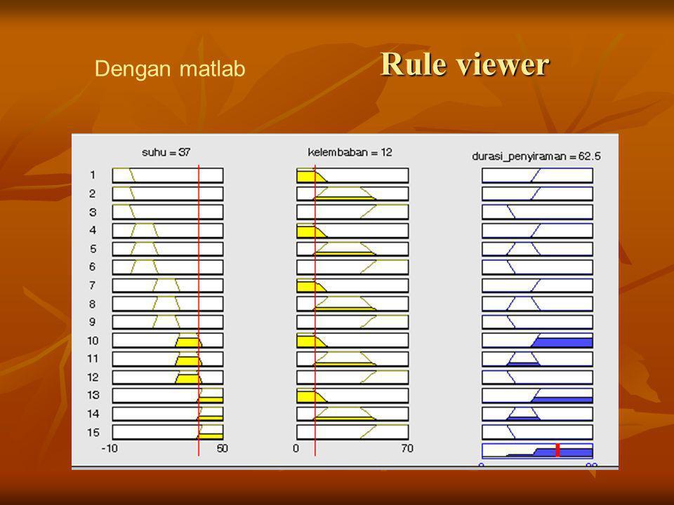 Rule viewer Dengan matlab
