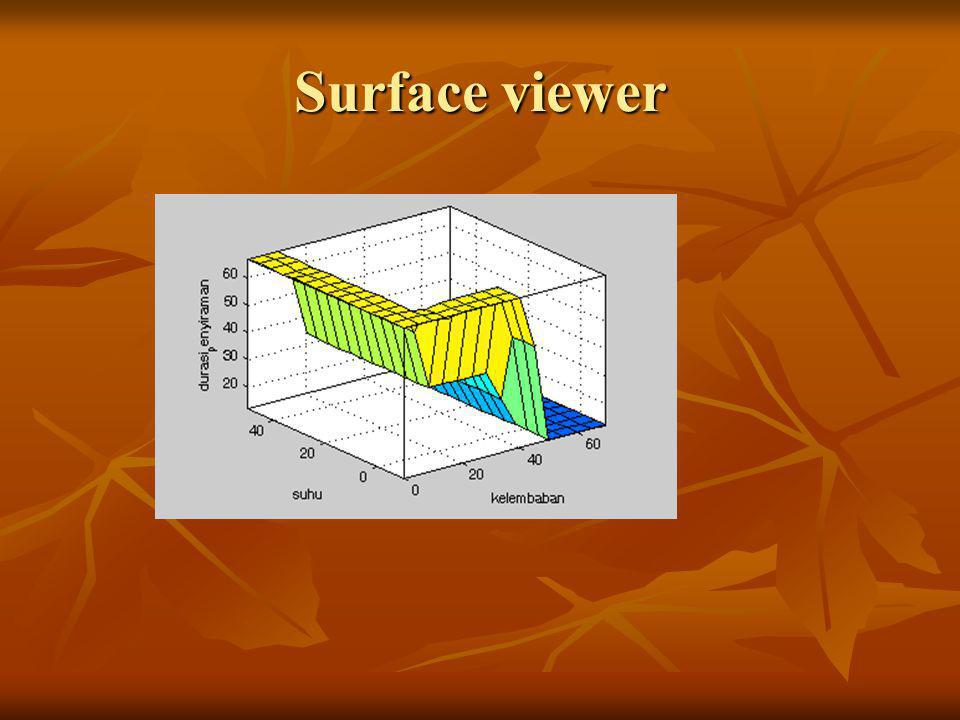 Surface viewer
