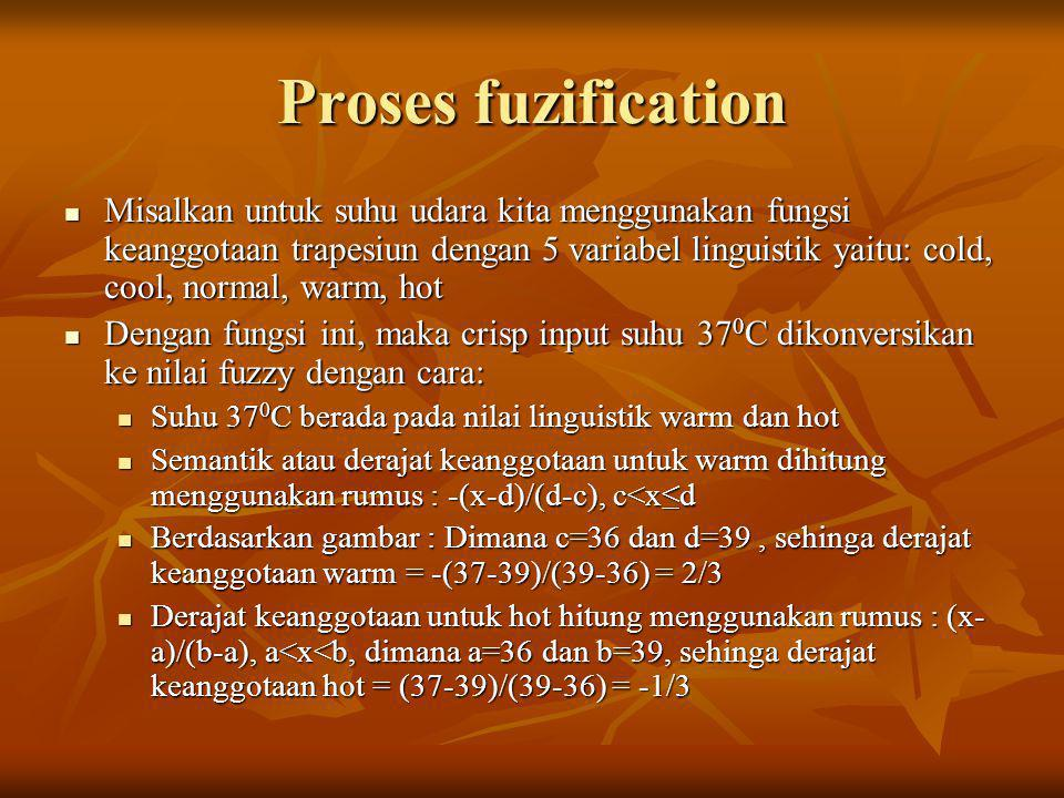 Proses fuzification