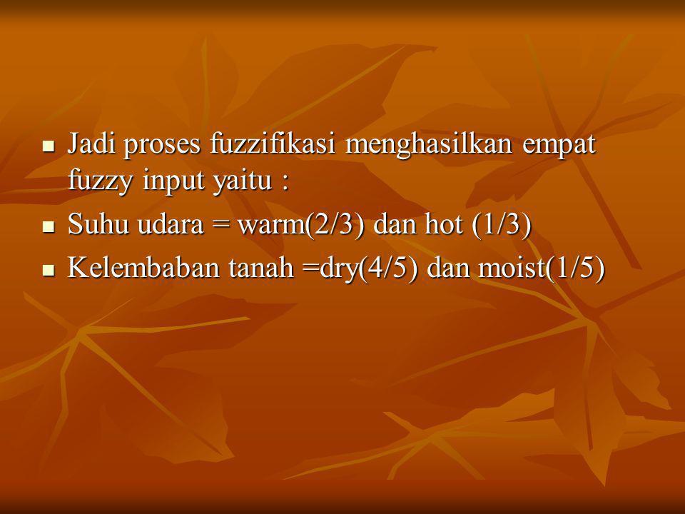 Jadi proses fuzzifikasi menghasilkan empat fuzzy input yaitu :