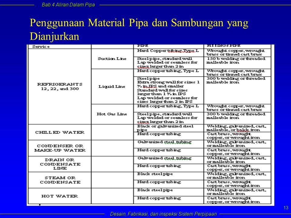 Penggunaan Material Pipa dan Sambungan yang Dianjurkan