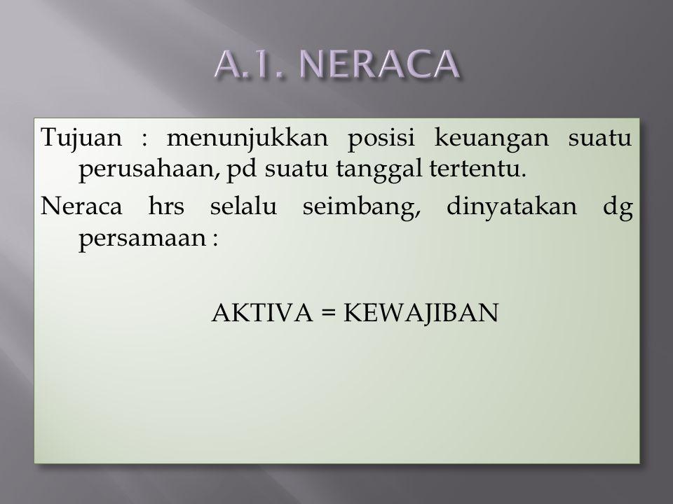 A.1. NERACA