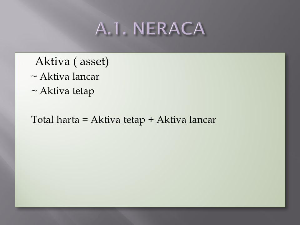 A.1. NERACA Aktiva ( asset) ~ Aktiva lancar ~ Aktiva tetap