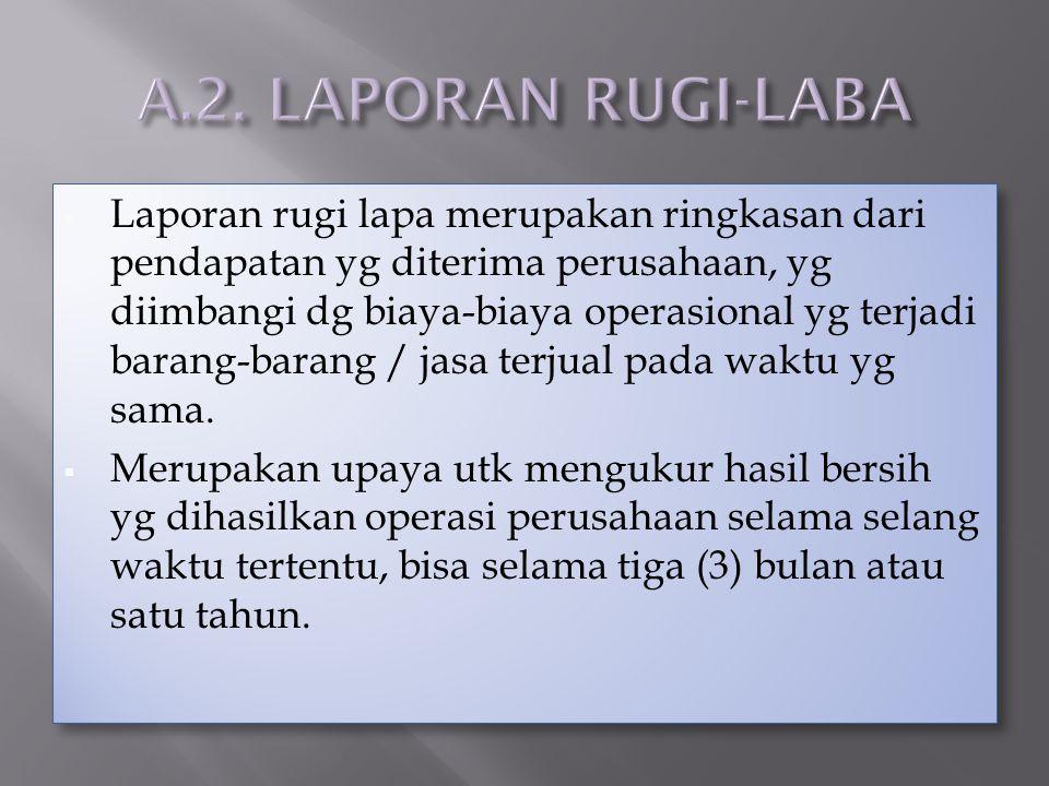 A.2. LAPORAN RUGI-LABA