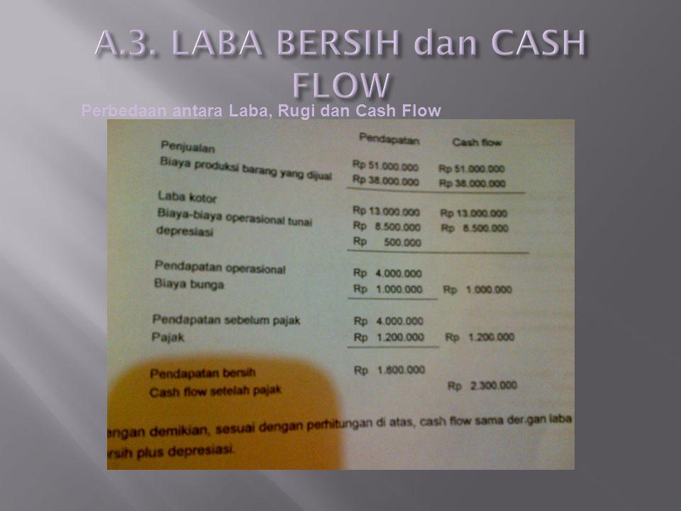 A.3. LABA BERSIH dan CASH FLOW