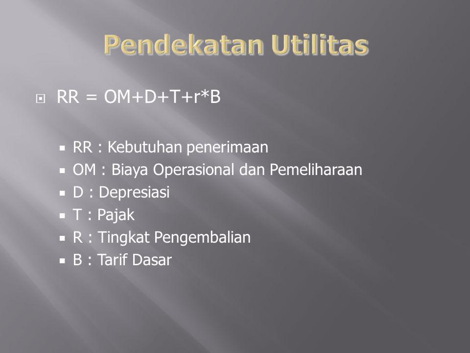 Pendekatan Utilitas RR = OM+D+T+r*B RR : Kebutuhan penerimaan
