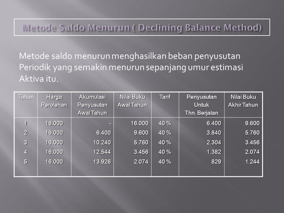 Metode Saldo Menurun ( Declining Balance Method)