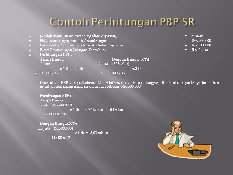 Contoh Perhitungan PBP SR