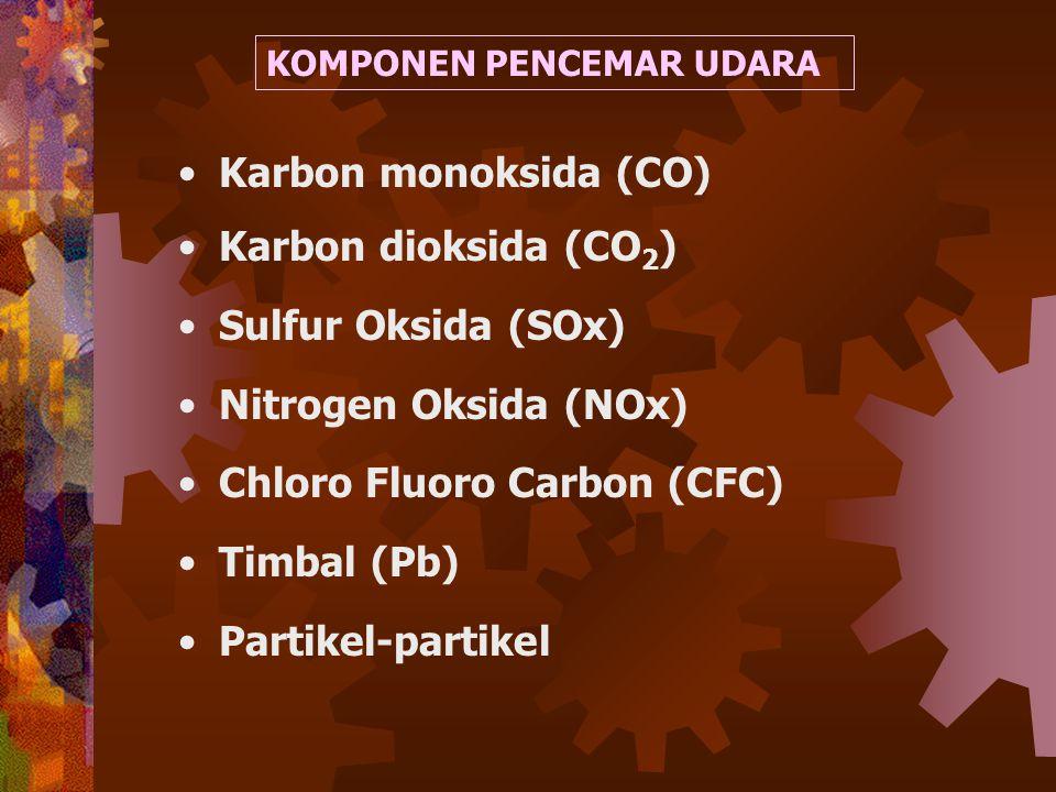 Chloro Fluoro Carbon (CFC) Timbal (Pb) Partikel-partikel