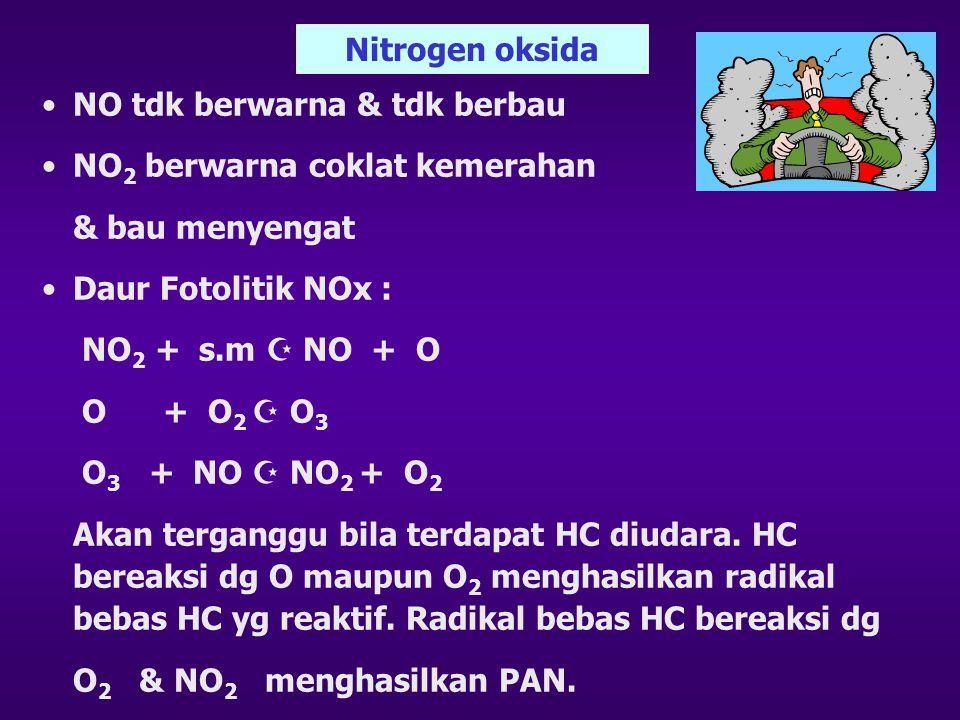 Nitrogen oksida NO tdk berwarna & tdk berbau. NO2 berwarna coklat kemerahan. & bau menyengat. Daur Fotolitik NOx :