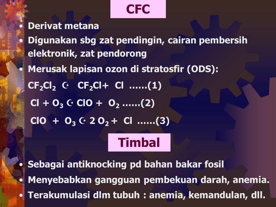 CFC Timbal Derivat metana