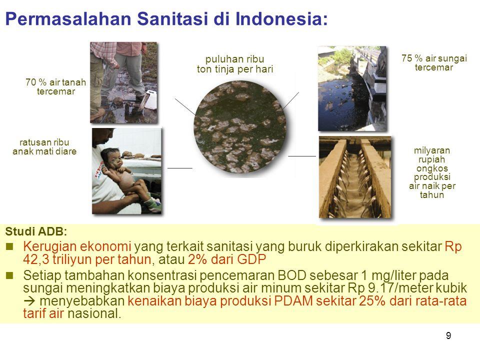 Permasalahan Sanitasi di Indonesia (lanjutan):