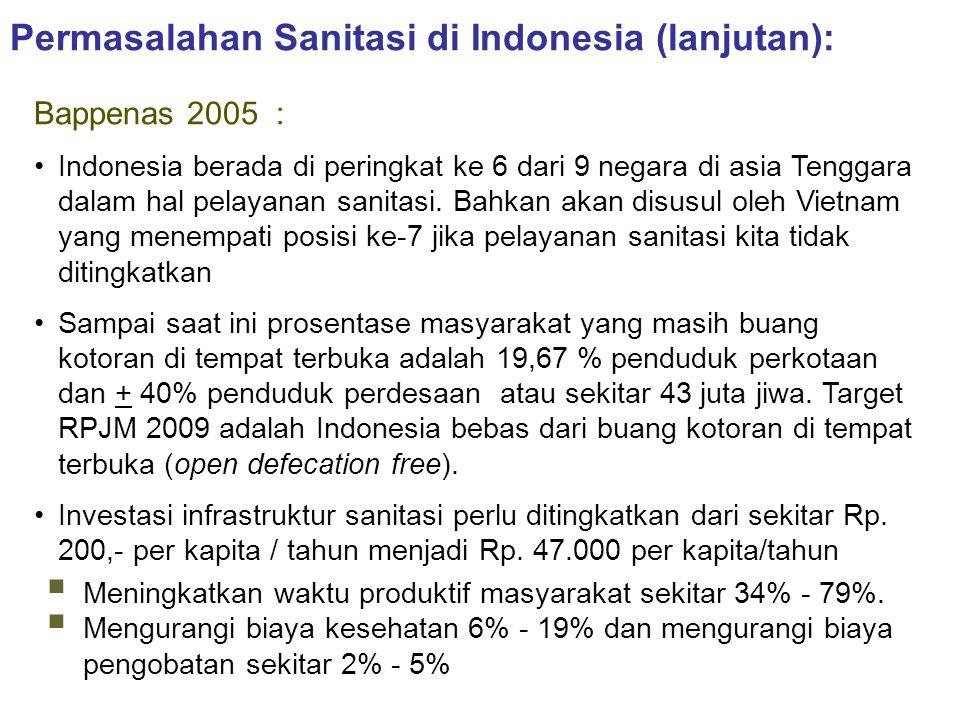 Profil Prasarana dan sarana Sanitasi di Indonesia