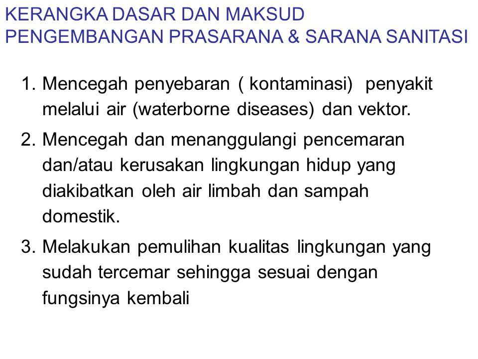 PASAL 20 UU No 7/2004 ttg SDA