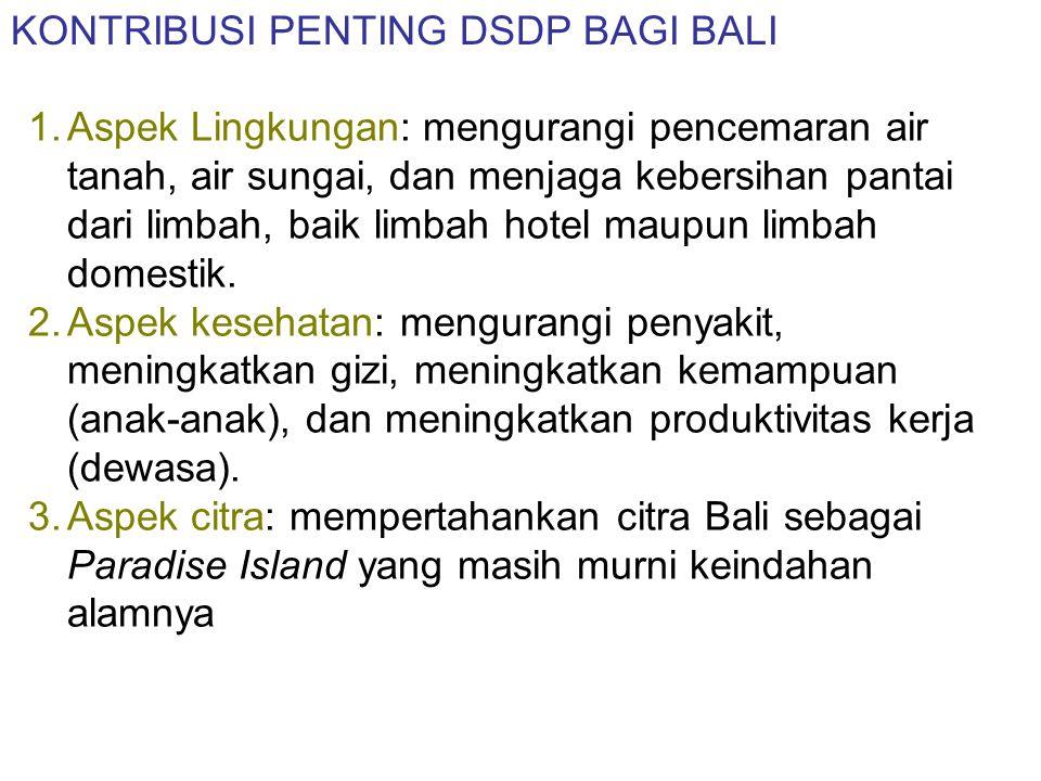Cakupan Pelayanan DSDP