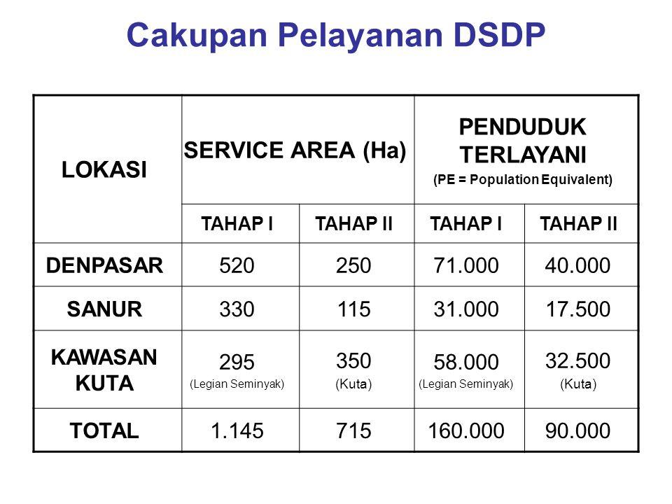 DSDP I Nama Proyek : Denpasar Sewerage Development Project (DSDP) I