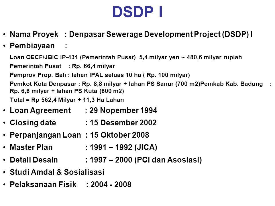 DSDP I TOTAL AREA PELAYANAN : 1.145 Ha ( 103.200 jiwa)