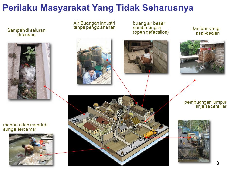 Permasalahan Sanitasi di Indonesia: