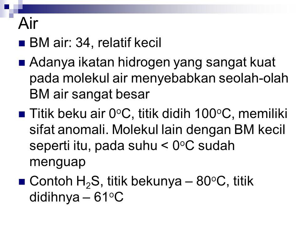 Air BM air: 34, relatif kecil