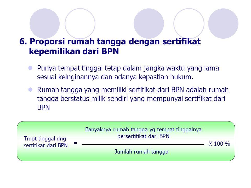 6. Proporsi rumah tangga dengan sertifikat kepemilikan dari BPN