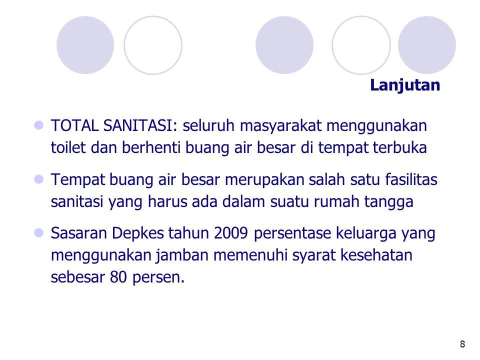 Lanjutan TOTAL SANITASI: seluruh masyarakat menggunakan toilet dan berhenti buang air besar di tempat terbuka.