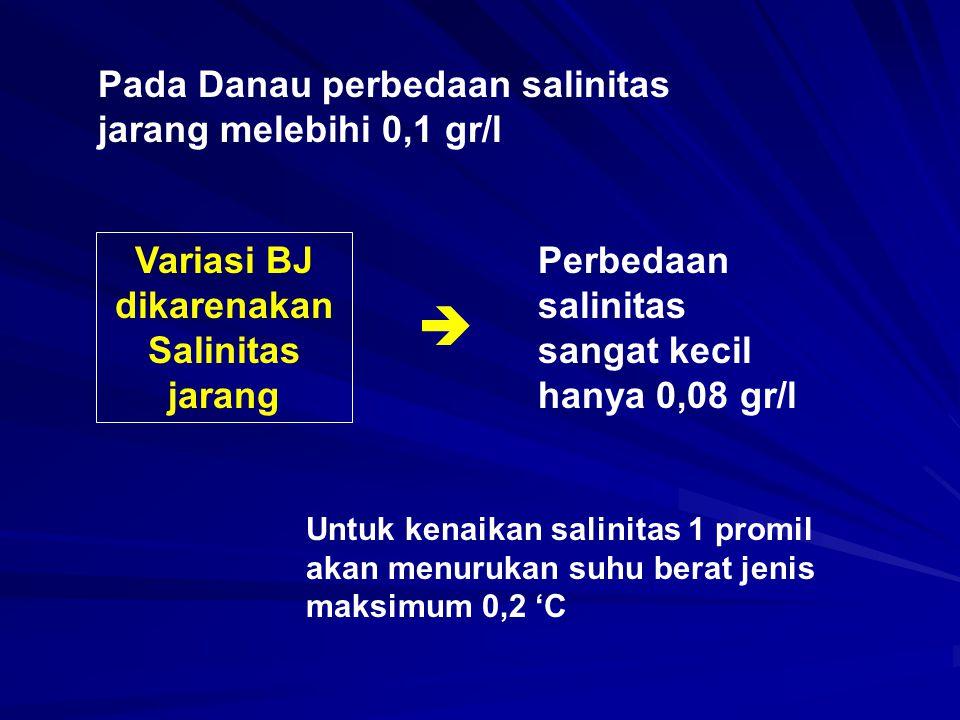 Variasi BJ dikarenakan Salinitas jarang