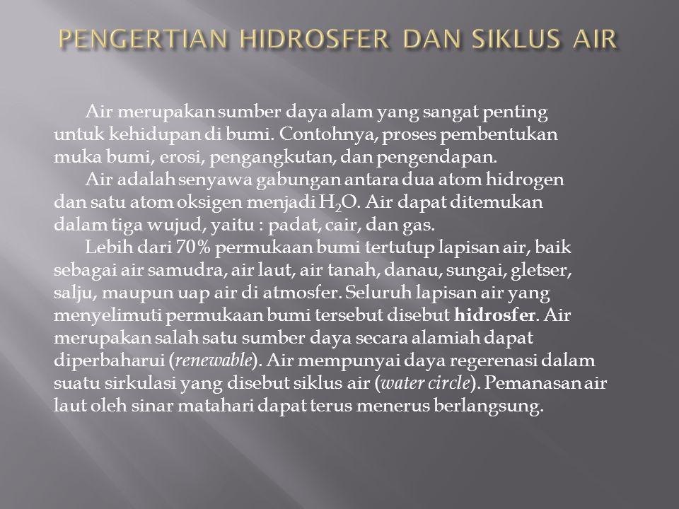 PENGERTIAN HIDROSFER DAN SIKLUS AIR