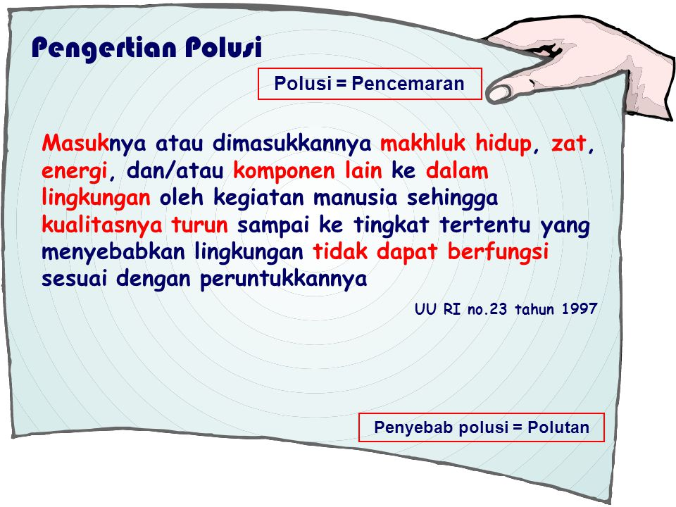Penyebab polusi = Polutan