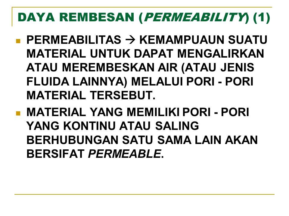 DAYA REMBESAN (PERMEABILITY) (1)