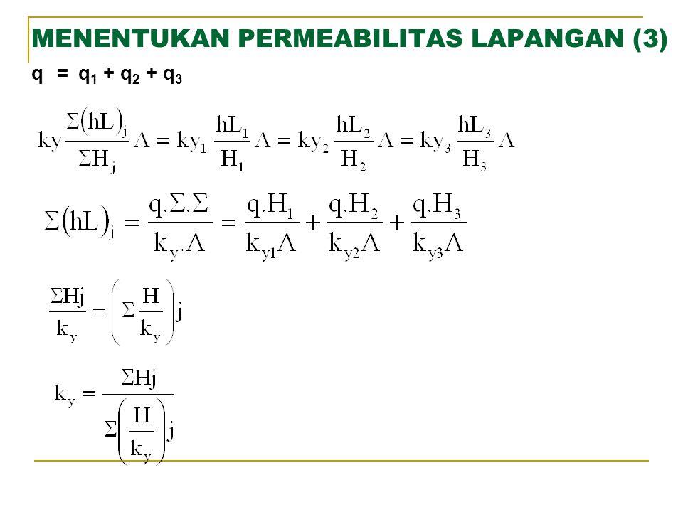MENENTUKAN PERMEABILITAS LAPANGAN (3)