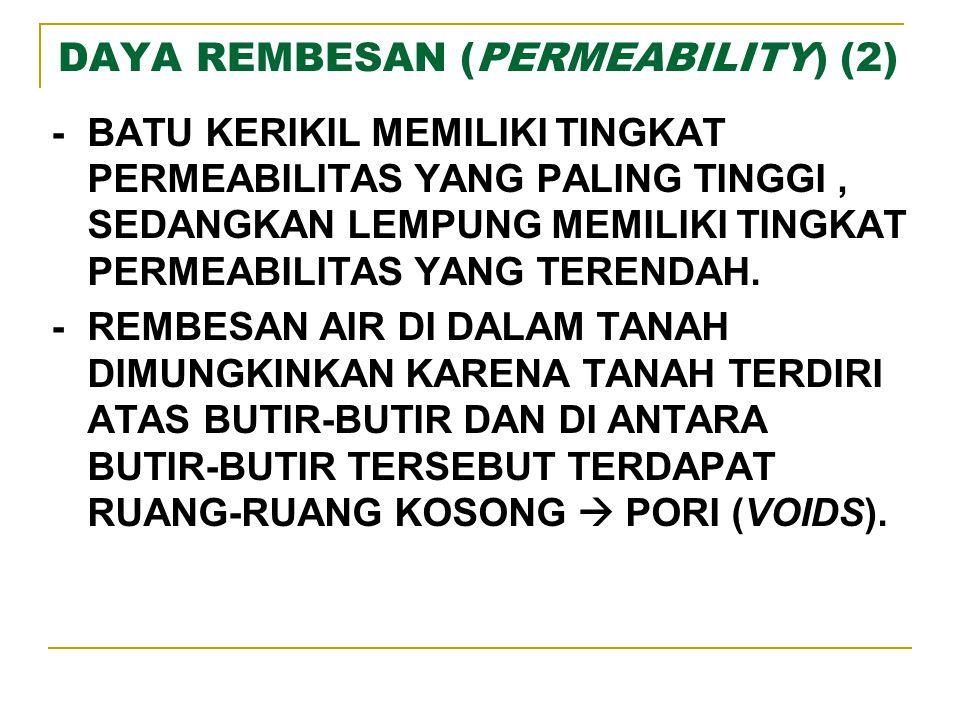 DAYA REMBESAN (PERMEABILITY) (2)