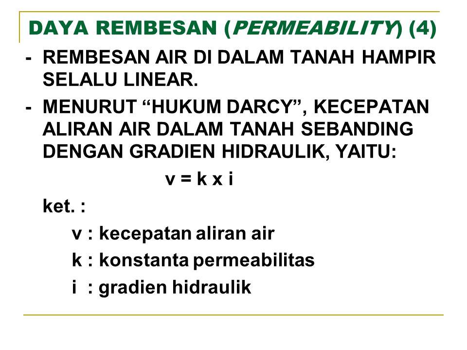 DAYA REMBESAN (PERMEABILITY) (4)
