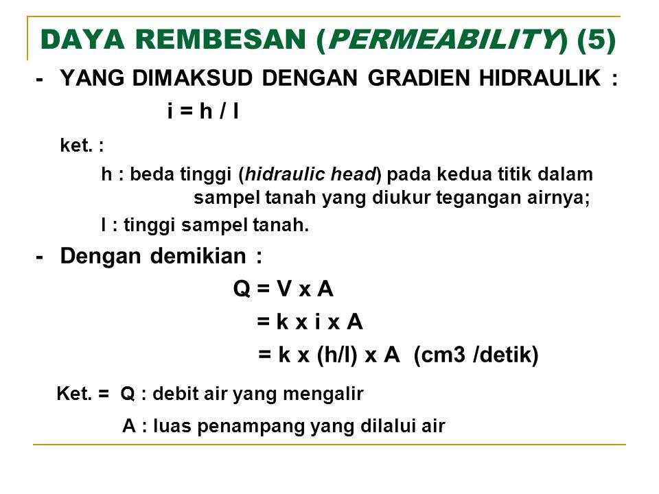 DAYA REMBESAN (PERMEABILITY) (5)