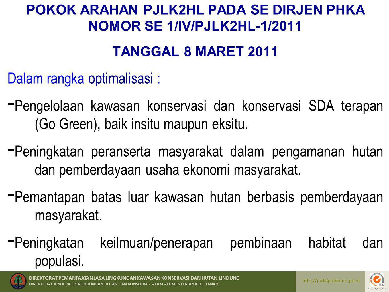 POKOK ARAHAN PJLK2HL PADA SE DIRJEN PHKA NOMOR SE 1/IV/PJLK2HL-1/2011