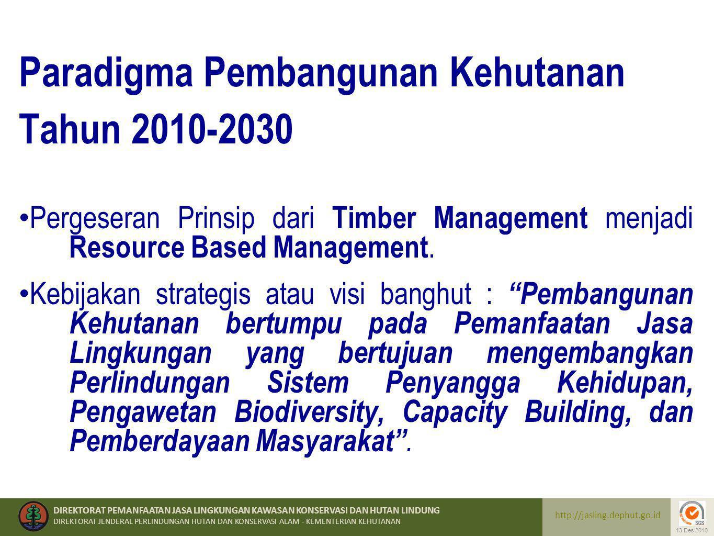 Paradigma Pembangunan Kehutanan Tahun 2010-2030