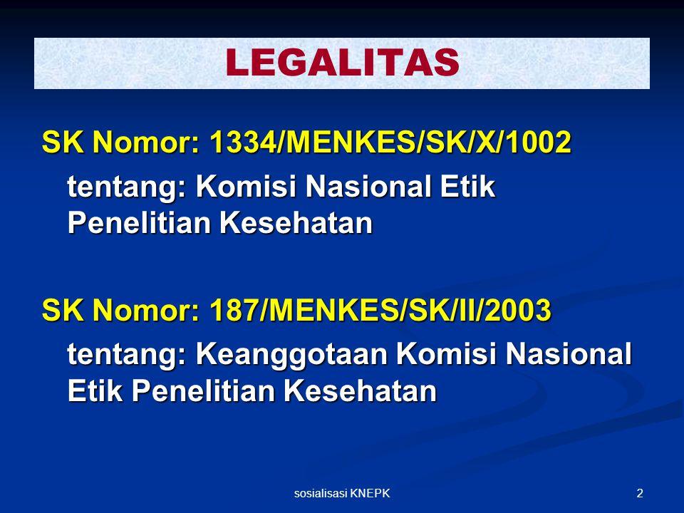 LEGALITAS SK Nomor: 1334/MENKES/SK/X/1002