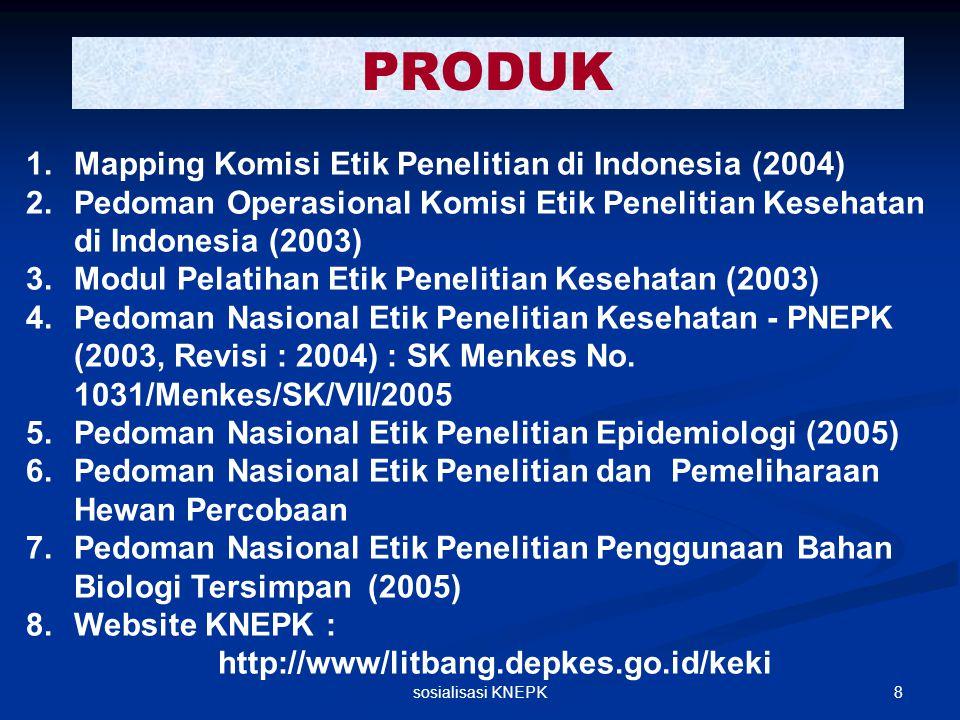 PRODUK Mapping Komisi Etik Penelitian di Indonesia (2004)