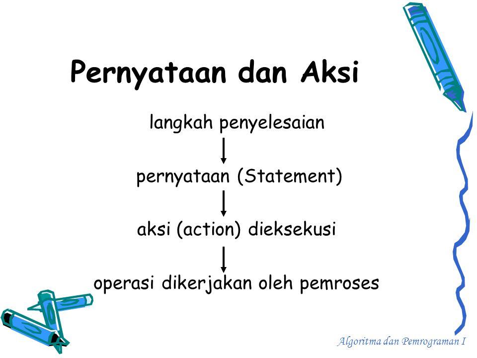 Pernyataan dan Aksi langkah penyelesaian pernyataan (Statement)