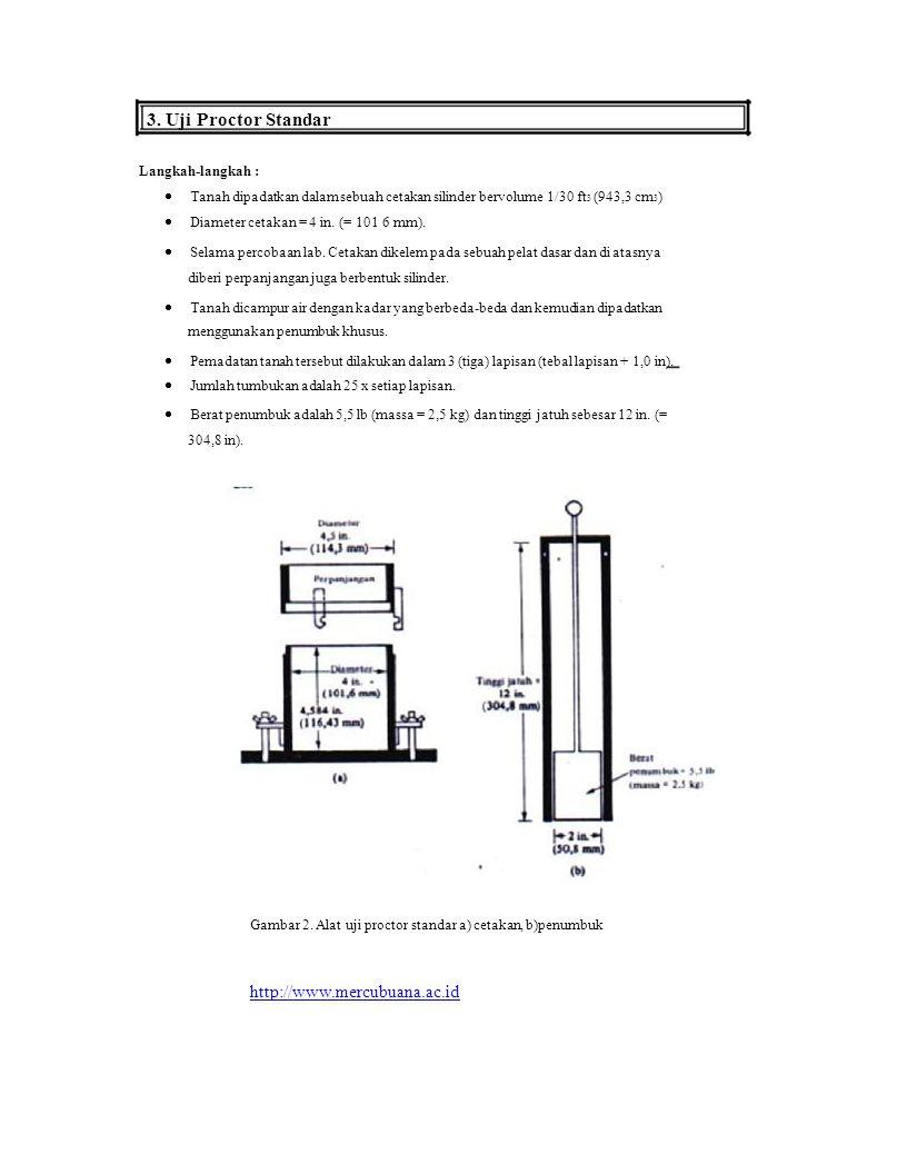 3. Uji Proctor Standar http://www.mercubuana.ac.id Langkah-langkah :
