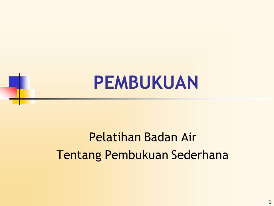 Struktur Organisasi Badan Air