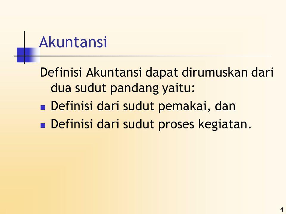 Definisi dari sudut Pemakai