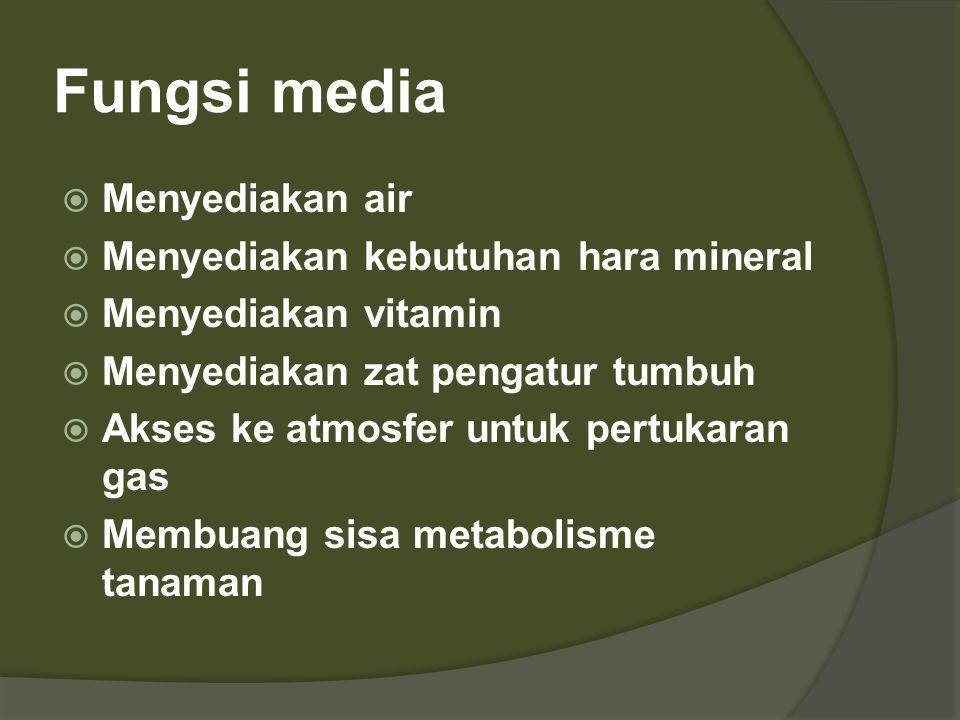 Fungsi media Menyediakan air Menyediakan kebutuhan hara mineral