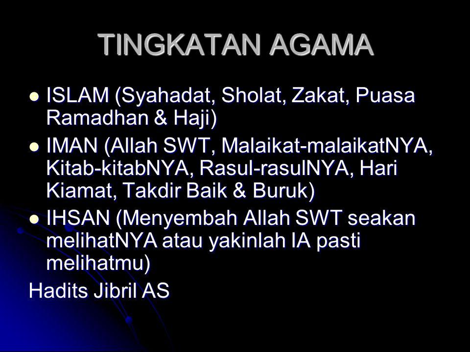 TINGKATAN AGAMA ISLAM (Syahadat, Sholat, Zakat, Puasa Ramadhan & Haji)