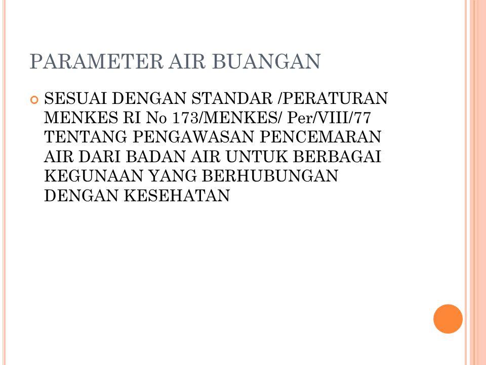 PARAMETER AIR BUANGAN
