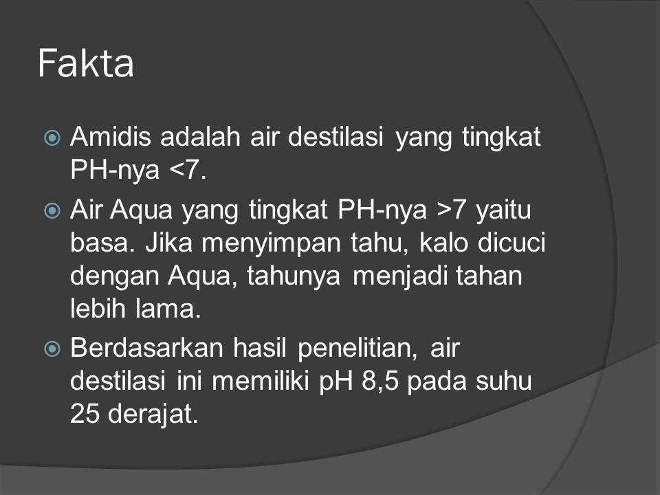 Fakta Amidis adalah air destilasi yang tingkat PH-nya <7.