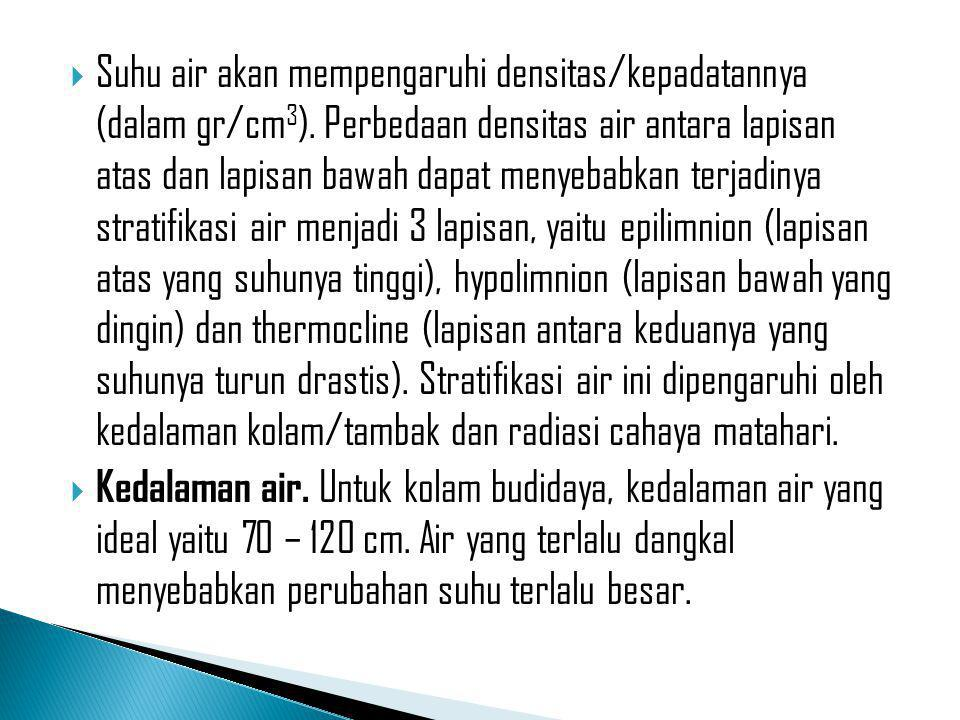 Suhu air akan mempengaruhi densitas/kepadatannya (dalam gr/cm3)